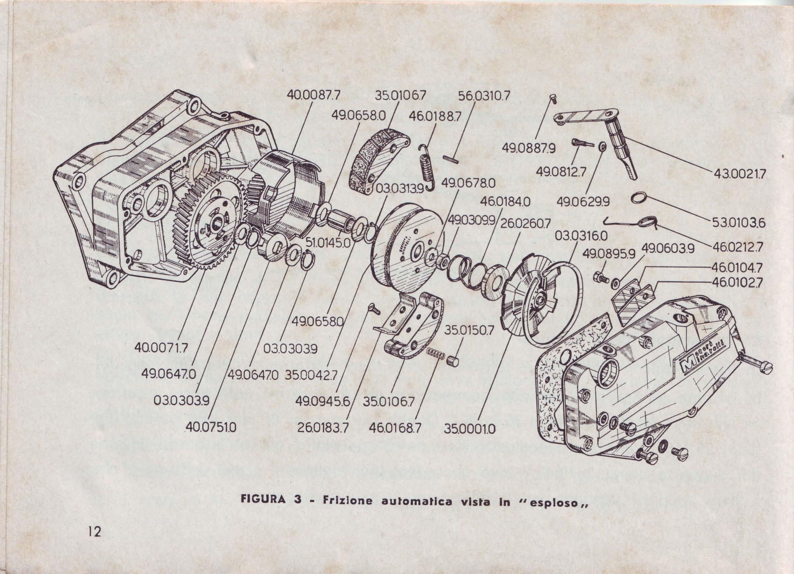 motore minarelli v1 manuale :: cordvenhonee ga
